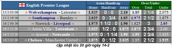Lịch thi đấu vòng 26 Ngoại hạng Anh, ngày 16-2: Tottenham và Arsanal quyết thắng (Mới cập nhật) ảnh 5