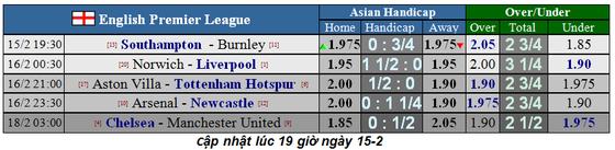 Lịch thi đấu vòng 26 Ngoại hạng Anh, ngày 16-2: Tottenham và Arsanal quyết thắng (Mới cập nhật) ảnh 4