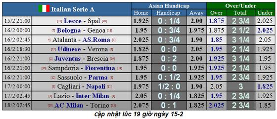 Lịch thi đấu vòng 24 Serie A ngày 15-2: Juventus thừa cơ soán ngôi đầu của Inter (Mới cập nhật) ảnh 1
