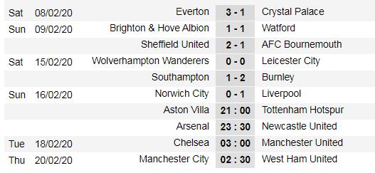Lịch thi đấu vòng 26 Ngoại hạng Anh, ngày 16-2: Tottenham và Arsanal quyết thắng (Mới cập nhật) ảnh 2
