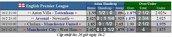 Lịch thi đấu vòng 26 Ngoại hạng Anh, ngày 16-2: Tottenham và Arsanal quyết thắng (Mới cập nhật) ảnh 1