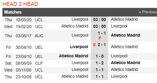 Dự đoán Atletico Madrid – Liverpool: Vắng Joao Felix, chủ nhà khó thắng (Mới cập nhật) ảnh 2