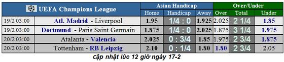 Lịch thi đấu Champions League ngày 19-2: Tottenham chống Leipzig, Atalanta trổ tài (Mới cập nhật) ảnh 3