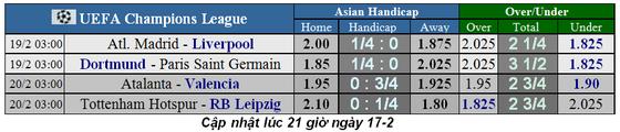 Lịch thi đấu Champions League ngày 19-2: Tottenham chống Leipzig, Atalanta trổ tài (Mới cập nhật) ảnh 2