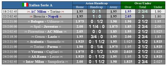 Xếp hạng vòng 24 Serie A: Inter thúc thủ ở Lazio, Juventus lấy lại ngôi đầu ảnh 3