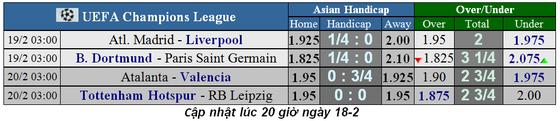 Lịch thi đấu Champions League ngày 19-2: Tottenham chống Leipzig, Atalanta trổ tài (Mới cập nhật) ảnh 1