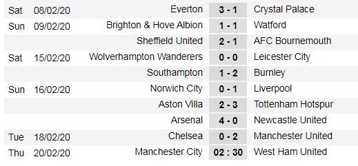 Lịch thi đấu Ngoại hạng Anh, vòng 26: Trận đá bù Man City - West Ham (Mới cập nhật) ảnh 3