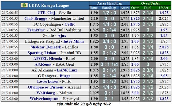 Lịch thi đấu Europa League ngày 21-2: Bóng đá Anh đại thắng (Mới cập nhật) ảnh 3