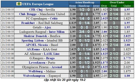 Lịch thi đấu Europa League ngày 21-2: Bóng đá Anh đại thắng (Mới cập nhật) ảnh 2