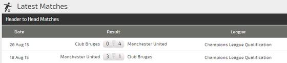 Dự đoán Club Brugge – Man United: McTominay tung hoành trên sân Bỉ (Mới cập nhật) ảnh 2