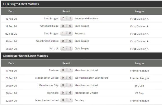 Dự đoán Club Brugge – Man United: McTominay tung hoành trên sân Bỉ (Mới cập nhật) ảnh 3