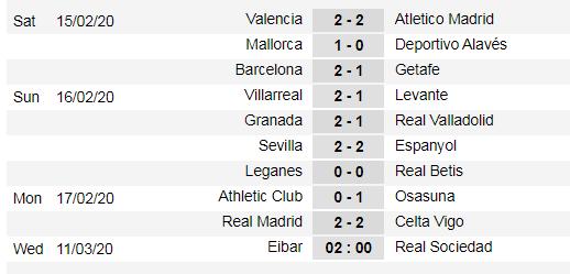 La Liga vòng 25: Barcelona không xao lãng vì Champions League ảnh 3