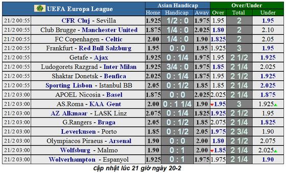 Lịch thi đấu Europa League ngày 21-2: Bóng đá Anh đại thắng (Mới cập nhật) ảnh 1