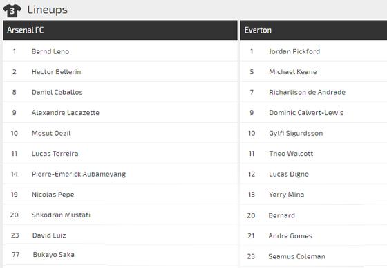 Arsenal - Everton: Pháo thủ đụng độ… Ancelotti (Mới cập nhật) ảnh 3