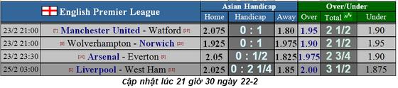 Dự đoán Man Utd - Watford: Quỷ đỏ chen chân vào tốp 6 (Mới cập nhật) ảnh 2