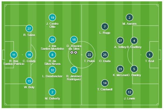 Wolves - Norwich 3-0: Jota, Raul Jimenez giúp Bầy sói thăng hoa ảnh 1