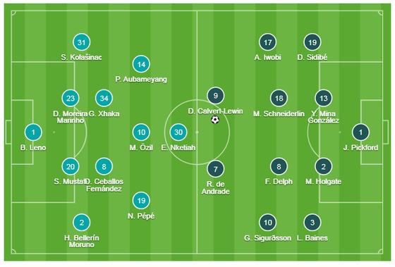 Arsenal - Everton 3-2: Aubameyang ghi cú đúp giúp Pháo thủ ngược dòng ảnh 1