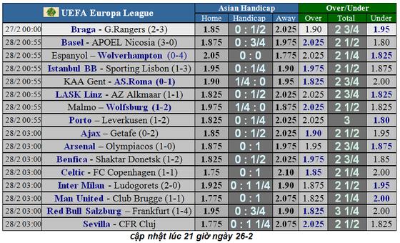 Lịch thi đấu Europa League, ngày 27-2: Ajax phục thù, Man United quyết thắng (Mới cập nhật) ảnh 2