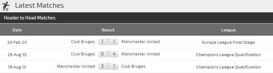 Man United - Club Brugge (1-1): Chờ  Bruno Fernandes tỏa sáng (Mới cập nhật) ảnh 2