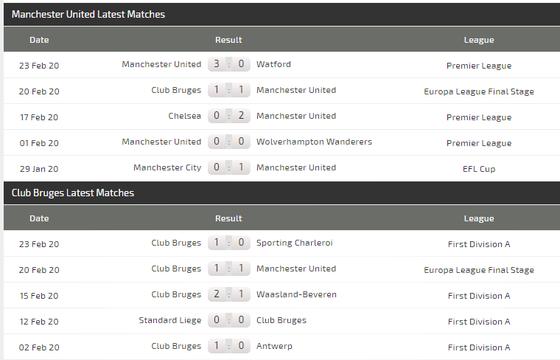 Man United - Club Brugge (1-1): Chờ  Bruno Fernandes tỏa sáng (Mới cập nhật) ảnh 3