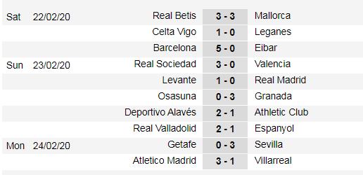 Lịch thi đấu La Liga vòng 26: Barcelona đá 'chung kết' trên sân Real Madrid (Mới cập nhật) ảnh 4