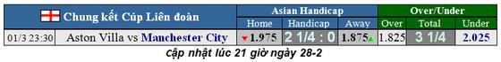 Lịch thi đấu Chung kết Cúp Liên đoàn: Aston Villa chống Man City (Mới cập nhật) ảnh 1