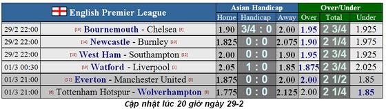 Dự đoán: Bournemouth – Chelsea: The Blues không dễ xơi Anh đào (Mới cập nhật) ảnh 1