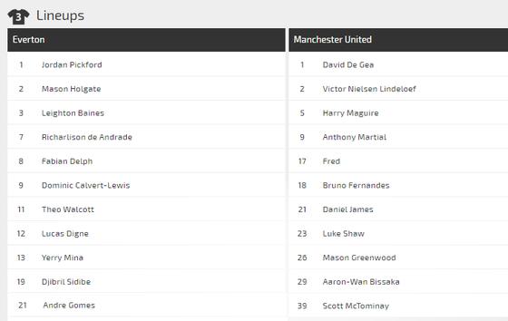 Dự đoán Everton – Man United: Mất Martial, Quỷ đỏ sẽ tịt ngòi ảnh 2