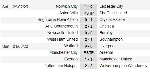 Quật ngã Tottenham, Wolves bắt kịp Man United ảnh 1