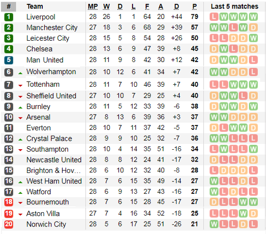 Quật ngã Tottenham, Wolves bắt kịp Man United ảnh 2