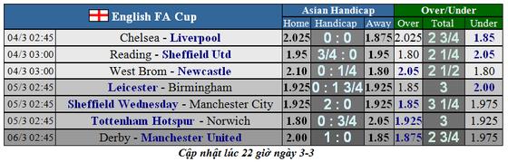 Lịch thi đấu Cúp FA ngày 4-3: Thành Manchester quyết thắng (Mới cập nhật) ảnh 2