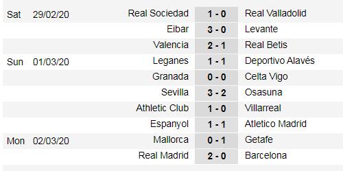 Lịch thi đấu La Liga, vòng 27: Barcelona đụng Ngựa ô Real Sociedad (Mới cập nhật) ảnh 3