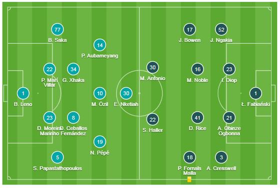Arsenal - West Ham 1-0: Lacazette lập công đưa Pháo thủ lên thứ 9 ảnh 1