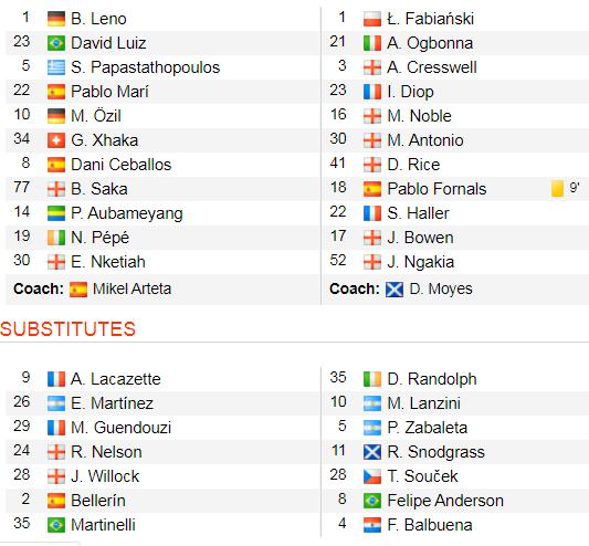 Arsenal - West Ham 1-0: Lacazette lập công đưa Pháo thủ lên thứ 9 ảnh 2