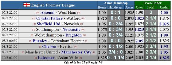 Dự đoán Liverpool – Bournemouth: Bão táp ở Anfield (Mới cập nhật) ảnh 1