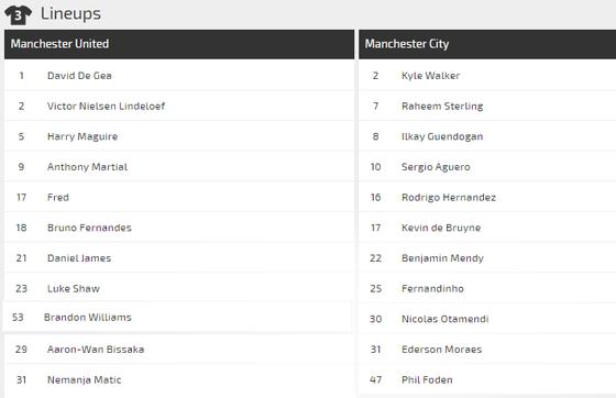 Dự đoán Man United - Man City: khẳng định sức mạnh derby ảnh 2