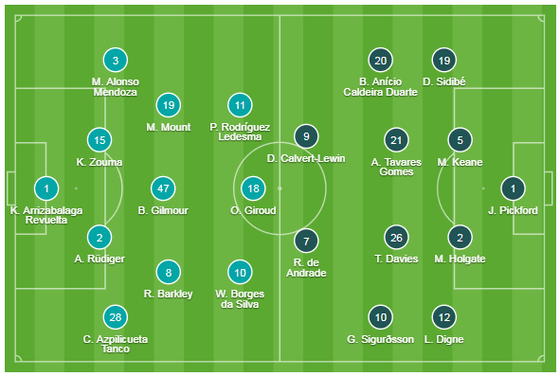 Chelsea - Everton 4-0: Mason Mount, Pedro, Willian và Giroud nhấn chìm Everton ảnh 1