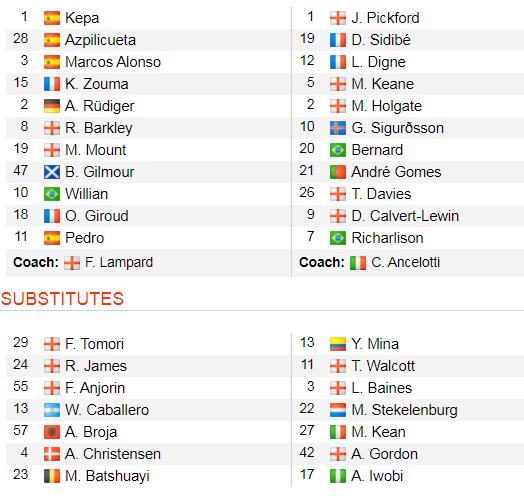 Chelsea - Everton 4-0: Mason Mount, Pedro, Willian và Giroud nhấn chìm Everton ảnh 2
