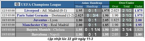 PSG - Borussia Dortmund (lượt đi 1-2): Quyền lực Neymar (Mới cập nhật) ảnh 3