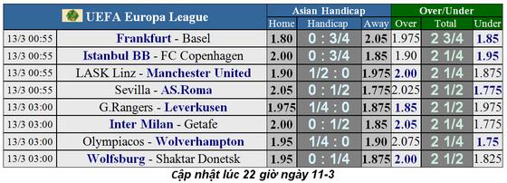 Dự đoán LASK Linz – Man United: Coi chừng vấp ngã (Mới cập nhật) ảnh 1