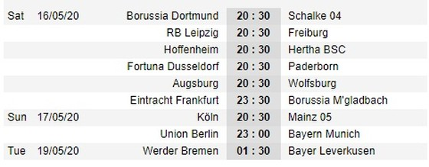 Bundesliga công bố lịch thi đấu 9 vòng cuối cùng ảnh 1
