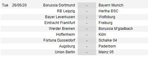 Bundesliga công bố lịch thi đấu 9 vòng cuối cùng ảnh 4