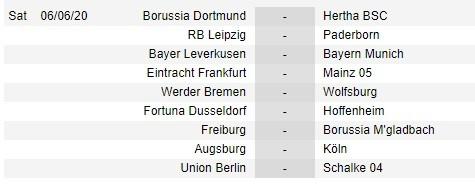 Bundesliga công bố lịch thi đấu 9 vòng cuối cùng ảnh 6
