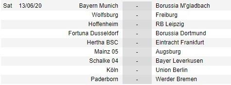 Bundesliga công bố lịch thi đấu 9 vòng cuối cùng ảnh 7