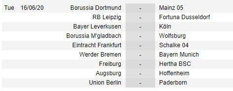 Bundesliga công bố lịch thi đấu 9 vòng cuối cùng ảnh 8