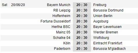 Bundesliga công bố lịch thi đấu 9 vòng cuối cùng ảnh 9