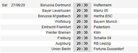 Bundesliga công bố lịch thi đấu 9 vòng cuối cùng ảnh 10