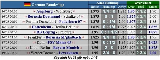 Borussia Dortmund – Schalke: Trận derby bất thường nhất trong lịch sử ảnh 1