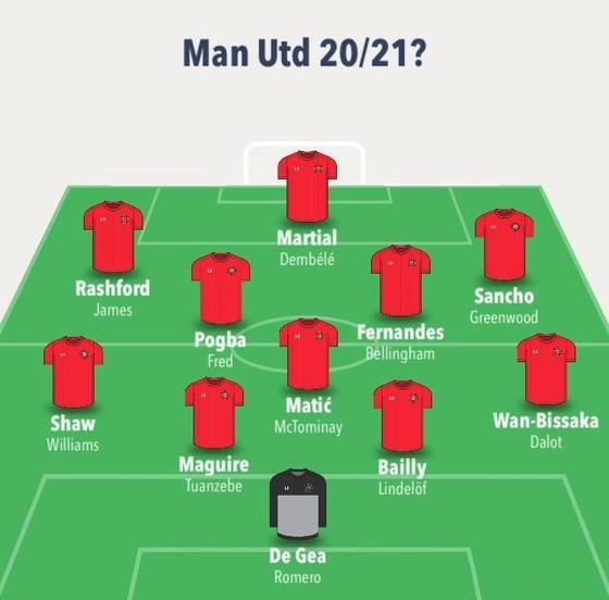 Manchester United có thể cạnh tranh danh hiệu mùa tới? ảnh 1