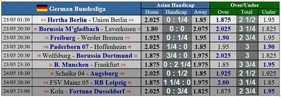 Lịch thi đấu Bundesliga ngày 23-5, vòng 27: Bayern thong dong, Dortmund lại vất vả ảnh 2